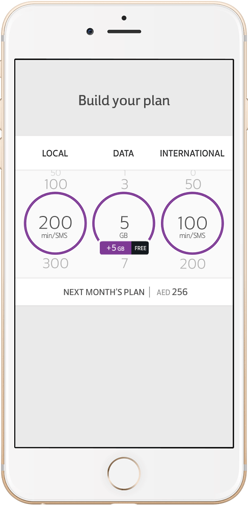 Build Your Mobile Plan